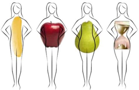 body types and shapes how to get rid of pear shaped body