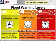 Low cost flood early warning systems based on linking ... Warning Systems