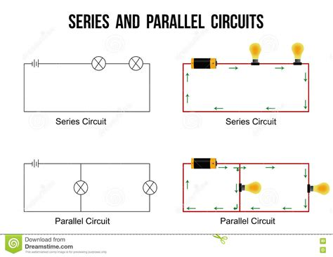basic electrical circuits series parallel series and parallel circuits stock vector illustration