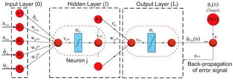the human machine vol 1 ebook haykin neural networks a comprehensive foundation pdf