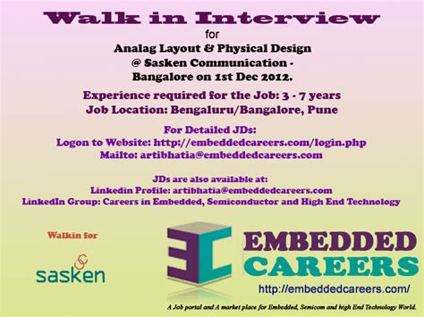 memory layout jobs in bangalore layout design jobs in bangalore