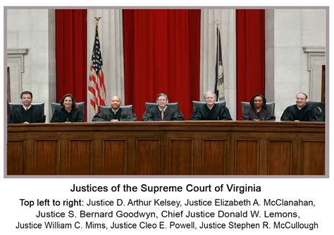 about the supreme court supreme court of virginia