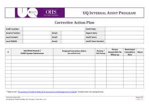 corrective action plan template best business template