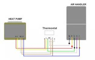 rheem wiring diagram heat efcaviation