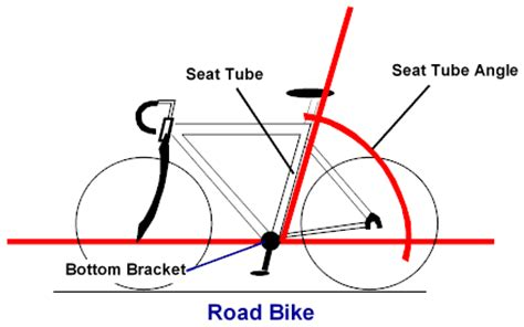 tube layout angle definition seat tube diagram seat free engine image for user manual