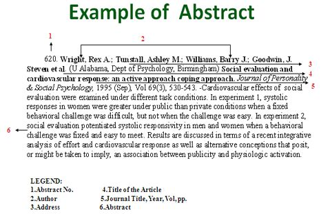 Example Of Abstract In Thesis Paper How To Write A Abstract For A Dissertation Master Thesis