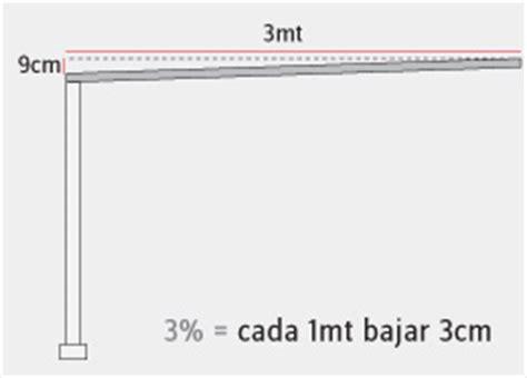 cobertizo qué quiere decir 191 c 243 mo construir un cobertizo de madera pasos hazlo tu