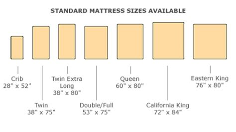 crib mattress size chart royal pedic all cotton mattress and box sets