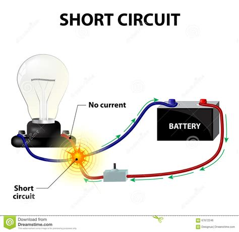 electrical conductors that extend from the power source to the point of use electrical conductors that extend from the power source to