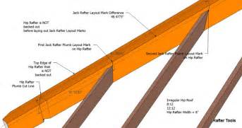 Hip Roof Rafter Calculator Rafter Tools For Android Apps