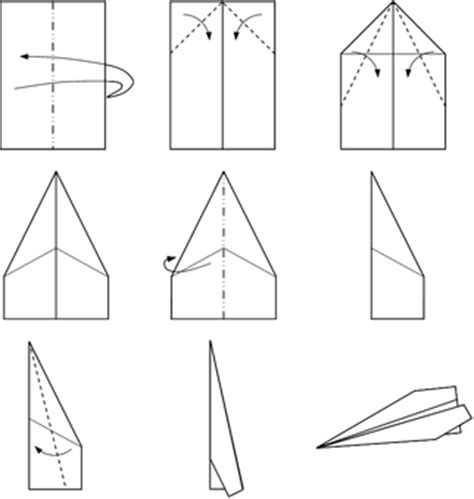 How To Make All Paper Airplanes - the physics all about paper planes