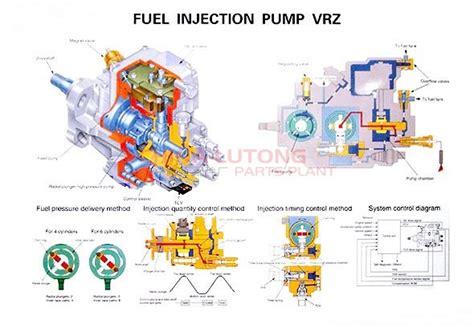 vp44 diagram 28 images dodge cummins diesel forum view