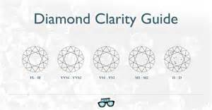 color and clarity chart guide clarity guide you can t miss