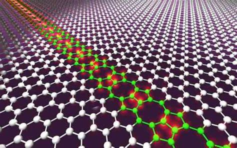big news   nano world  graphene means  life  moores law cleantechnica