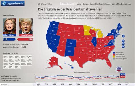 Ergebnis Us Wahl 2016 Aktueller - lds 2016 calendar template 2016
