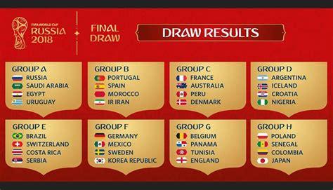 mundial rusia 2018 as 237 quedaron los grupos tras el sorteo