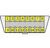 OBD II Diagnostic Interface Pinout Diagram  Pinoutsguidecom