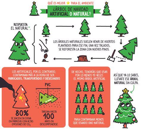 top 28 la historia arbol de navidad 193 rbol de