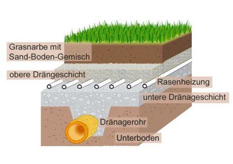 Wann S T Rasen 5350 by Profi Tipps F 252 R Die Rasenpflege Mein Sch 246 Ner Garten