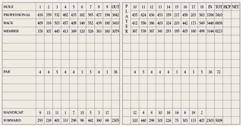 Slope Card Template by What Are A Golf Course Slope And Rating And How Are They