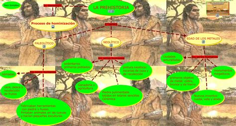 imagenes sobre la vida nomada la prehistoria