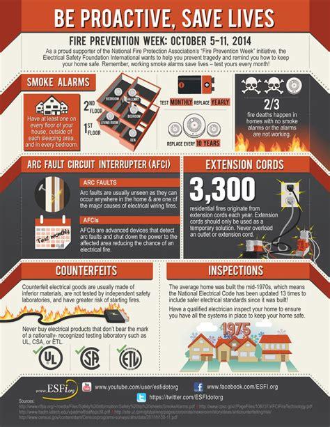 Chimney Safety Week 2017 - esfi prevention week 2014