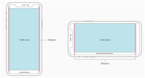 iphone layout guide 9 tips and tricks for designing apps for the new iphone x