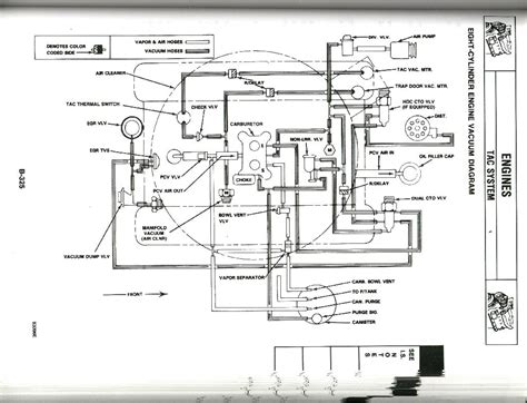 amc 304 v8 engine diagram engine diagram and wiring diagram