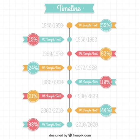 cute timeline template vector free download