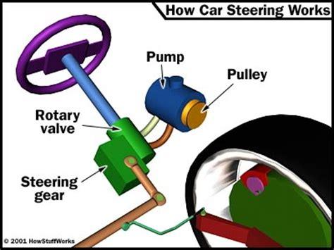 power steering how car steering works howstuffworks