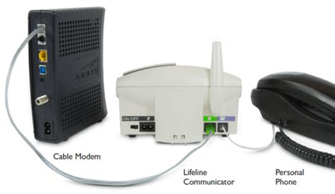 Modem Kabel connecting with landline communicator philips lifeline