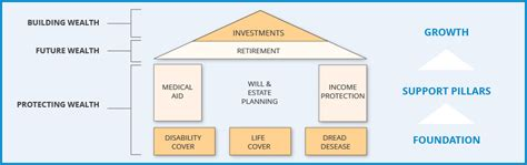 187 what is financial planning