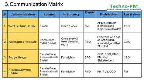 Communication Plan Template Free Download Project Management Templates Project Management Communication Plan Template 2