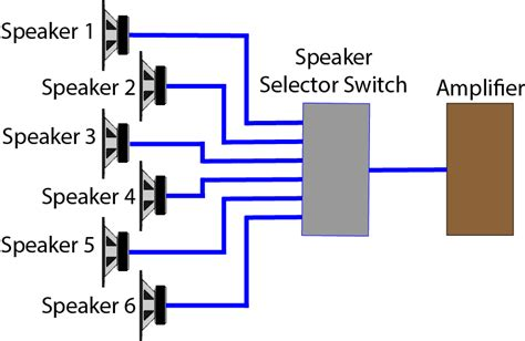 speaker selector switch simulators geoff the grey