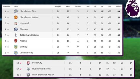 premier league table standing epl table standings awesome home