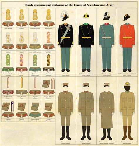 navy uniforms navy uniforms  rank