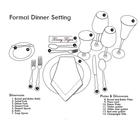 formal dinner table setting etiquette table setting