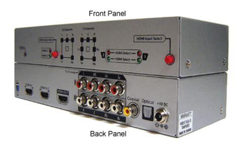 hdmi    surround sound optical spdif audio