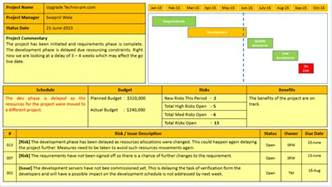 Project Status Reporting Template by Project Status Report Template Free Downloads 13 Sles