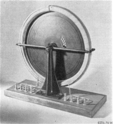 induction generator history history the invention of the electric motor 1856 1893