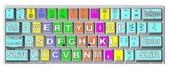 color coded keyboard color coded keyboard chart by sally davidson teachers