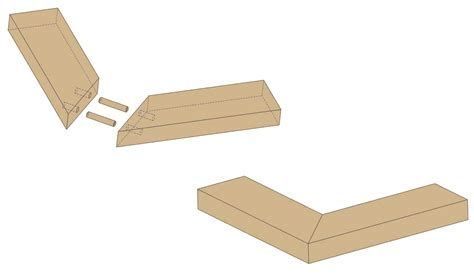 Mitered Woodworking Joints
