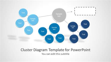 cluster map template cluster diagram template for powerpoint slidemodel