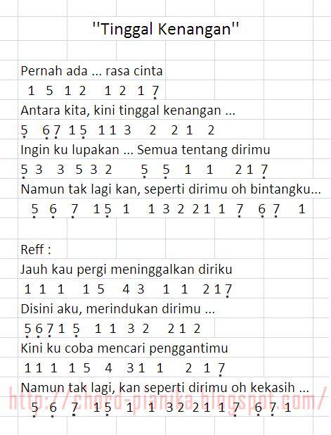 belajar kunci gitar gebi tinggal kenangan not angka lagu gaby tinggal kenangan belajar not angka