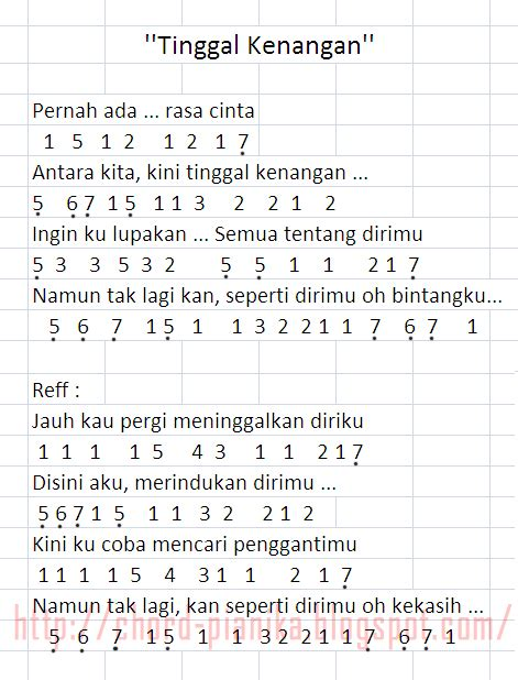 download mp3 iwan fals denting piano lirik lagu sheila on 7 dan lyrics