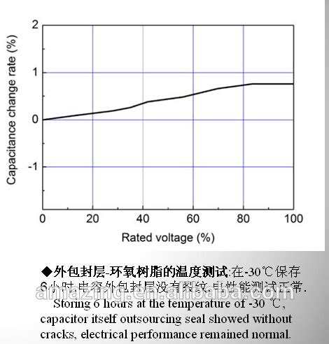 capacitor size vs frequency capacitor size vs frequency 28 images guide to replacing an electrolytic capacitor with an