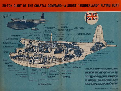 flying boat poster dp vintage posters original british wwii poster