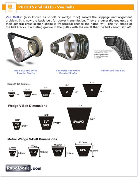 Vanbelt Conveyor serpentine belt or v belt prom dresses and