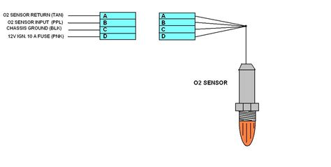 4 wire o2 sensor test wiring diagram with description