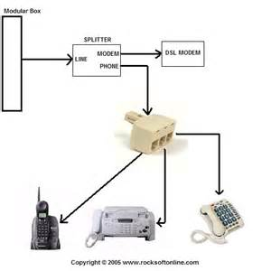 dsl splitter wiring diagram 27 wiring diagram images